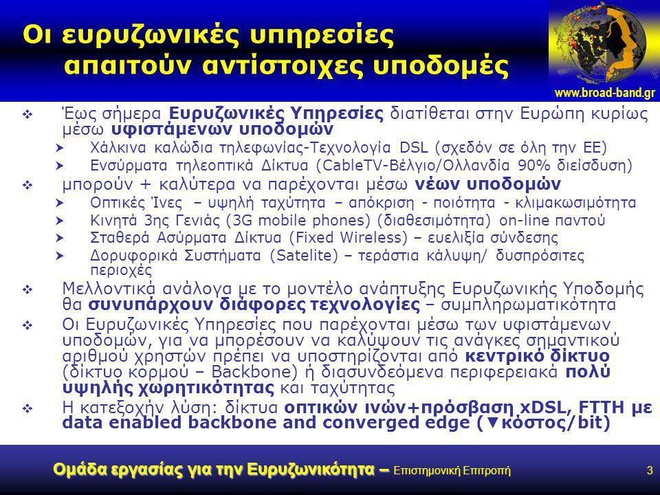 www.broad-band.gr Ομάδα εργασίας για την Ευρυζωνικότητα – Ομάδα εργασίας για την Ευρυζωνικότητα – Επιστημονική Επιτροπή4 Η σημασία της ευρυζωνικότητας διεθνώς  Οι εξελίξεις αναμένεται να καθοριστούν διεθνώς από  τους τηλεπικοινωνιακούς οργανισμούς  παρόχους περιεχομένου  και από την απήχηση που θα έχουν οι νέες υπηρεσίες και οι εφαρμογές στους τελικούς χρήστες.