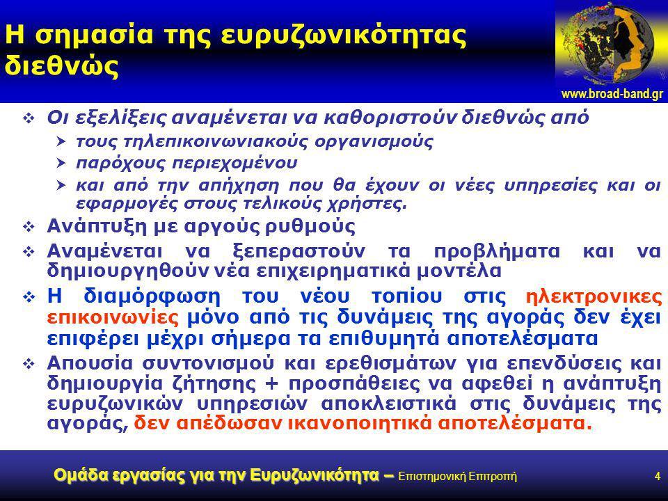 www.broad-band.gr Ομάδα εργασίας για την Ευρυζωνικότητα – Ομάδα εργασίας για την Ευρυζωνικότητα – Επιστημονική Επιτροπή5 Η Ελληνική Πραγματικότητα  συνδυασμός εγγενών χαρακτηριστικών της τοπικής αγοράς + έλλειψη σοβαρού ανταγωνισμού στις τηλεπικοινωνίες (εκτός κινητής) δεν επιτρέπουν την ταχεία ανάπτυξη της ευρυζωνικής πρόσβασης, σε σύγκριση με Ε.Ε.