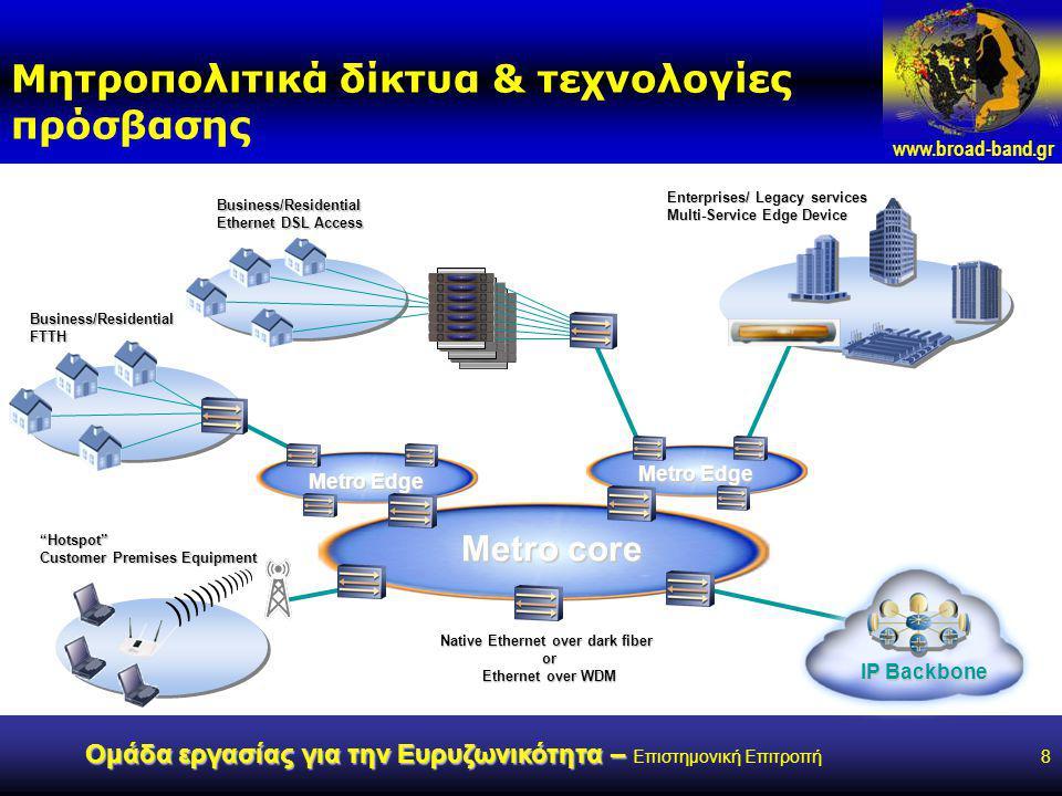 www.broad-band.gr Ομάδα εργασίας για την Ευρυζωνικότητα – Ομάδα εργασίας για την Ευρυζωνικότητα – Επιστημονική Επιτροπή19 Εφαρμογές και ταχύτητες μετάδοσης CATV/ADSL POTS/ISDN Multichannel TV Bitrate (bps) Home Automation Video telephony Interactive games E-mail + HDTV TV VoD TVoD MP3 audio Internet access + IP Telephony Internet access E-mail High Speed Internet VDSL Technology
