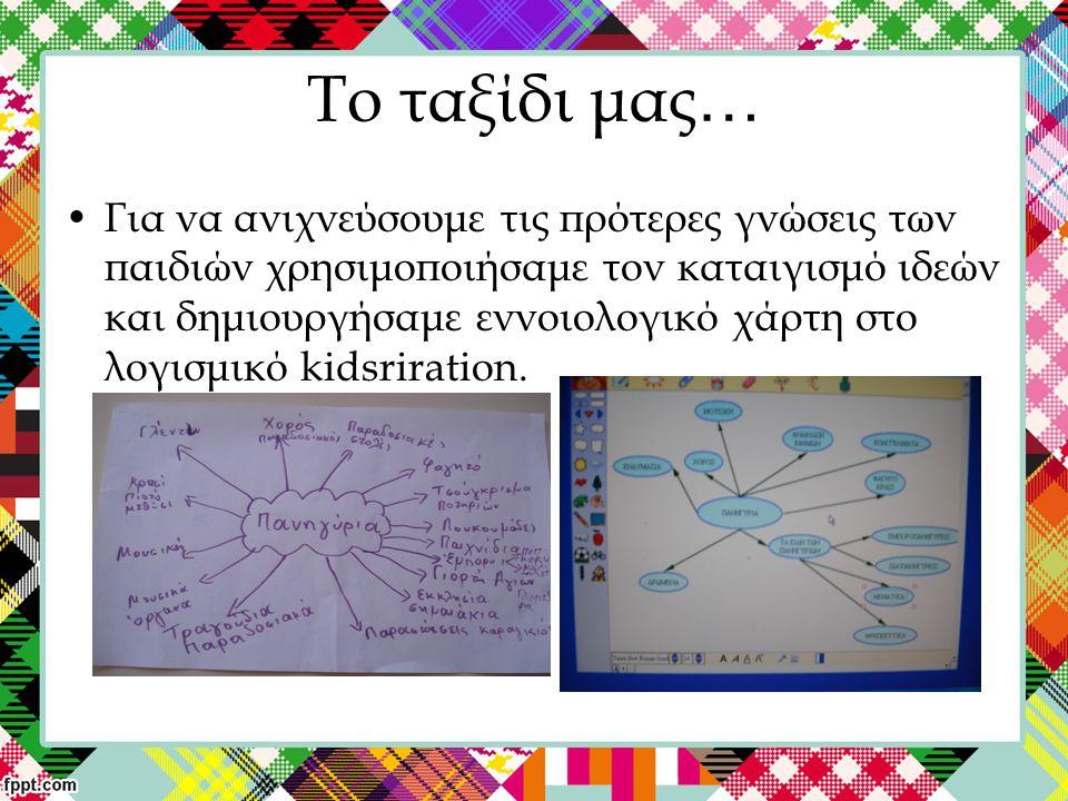 Το ταξίδι μας … Για να ανιχνεύσουμε τις πρότερες γνώσεις των παιδιών χρησιμοποιήσαμε τον καταιγισμό ιδεών και δημιουργήσαμε εννοιολογικό χάρτη στο λογ