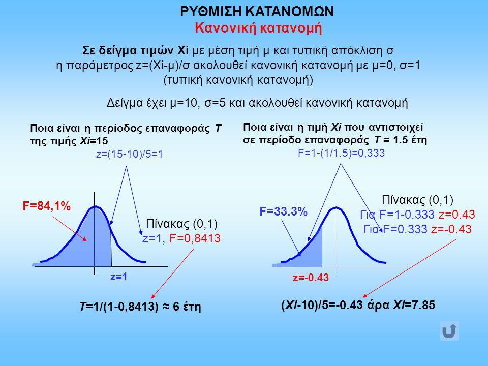 ΡΥΘΜΙΣΗ ΚΑΤΑΝΟΜΩΝ Κανονική κατανομή Σε δείγμα τιμών Χi με μέση τιμή μ και τυπική απόκλιση σ η παράμετρος z=(Xi-μ)/σ ακολουθεί κανονική κατανομή με μ=0
