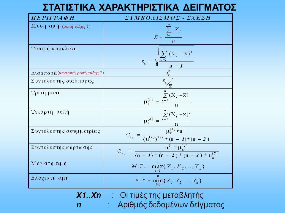 ΣΤΑΤΙΣΤΙΚΑ ΧΑΡΑΚΤΗΡΙΣΤΙΚΑ ΔΕΙΓΜΑΤΟΣ Χ1..Χn : Οι τιμές της μεταβλητής n : Αριθμός δεδομένων δείγματος (κεντρική ροπή τάξης 2) (ροπή τάξης 1)