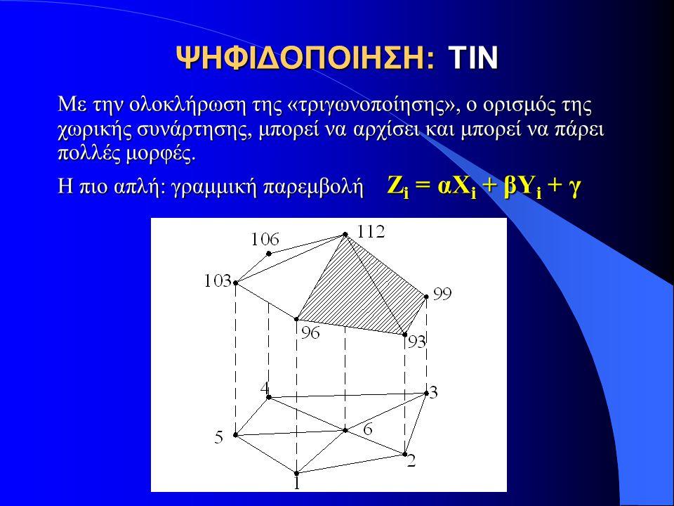 ΨΗΦΙΔΟΠΟΙΗΣΗ: ΤΙΝ Με την ολοκλήρωση της «τριγωνοποίησης», ο ορισμός της χωρικής συνάρτησης, μπορεί να αρχίσει και μπορεί να πάρει πολλές μορφές.
