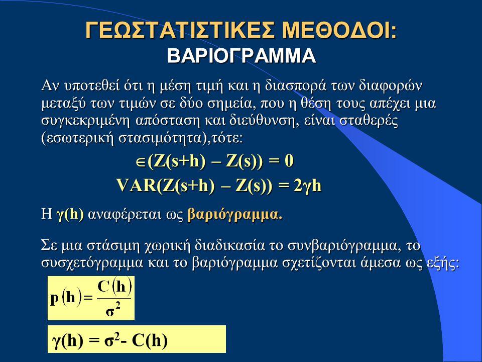ΓΕΩΣΤΑΤΙΣΤΙΚΕΣ ΜΕΘΟΔΟΙ: ΒΑΡΙΟΓΡΑΜΜΑ Αν υποτεθεί ότι η μέση τιμή και η διασπορά των διαφορών μεταξύ των τιμών σε δύο σημεία, που η θέση τους απέχει μια συγκεκριμένη απόσταση και διεύθυνση, είναι σταθερές (εσωτερική στασιμότητα),τότε:  (Ζ(s+h) – Z(s)) = 0 VAR(Ζ(s+h) – Z(s)) = 2γh VAR(Ζ(s+h) – Z(s)) = 2γh Η γ(h) αναφέρεται ως βαριόγραμμα.
