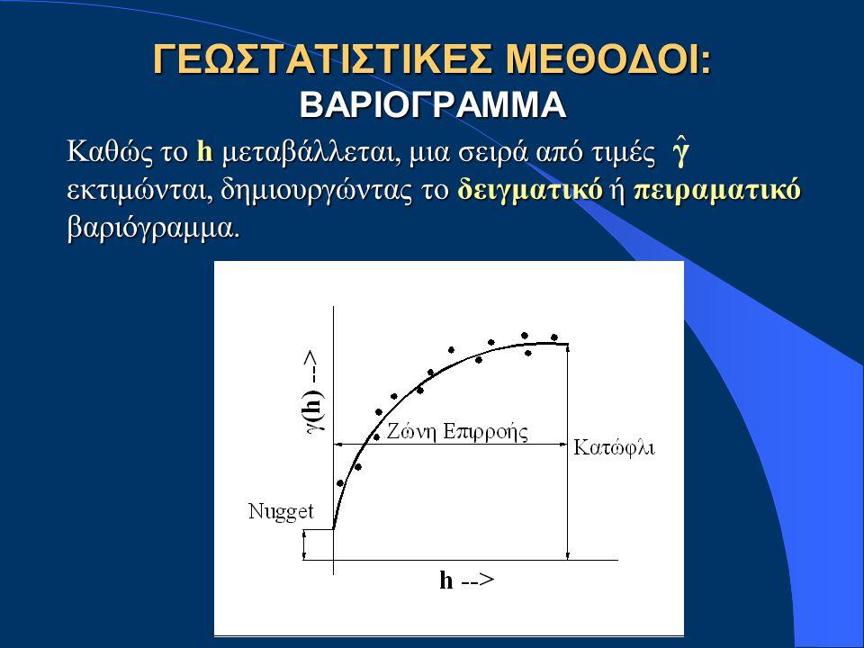 ΓΕΩΣΤΑΤΙΣΤΙΚΕΣ ΜΕΘΟΔΟΙ: ΒΑΡΙΟΓΡΑΜΜΑ Καθώς το h μεταβάλλεται, μια σειρά από τιμές εκτιμώνται, δημιουργώντας το δειγματικό ή πειραματικό βαριόγραμμα.