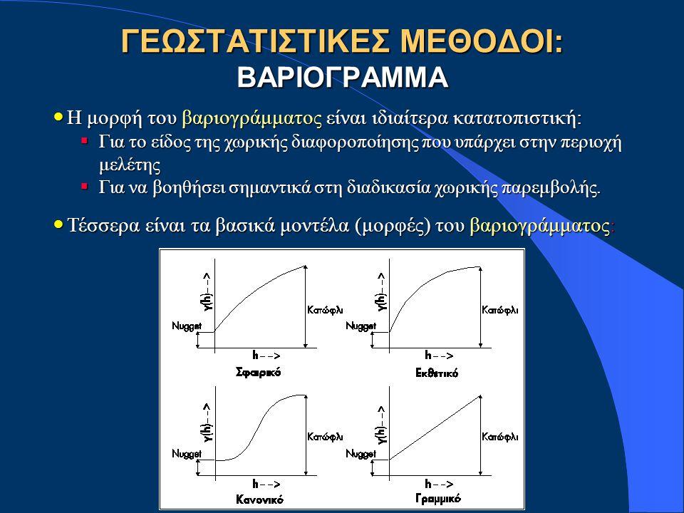 ΓΕΩΣΤΑΤΙΣΤΙΚΕΣ ΜΕΘΟΔΟΙ: ΒΑΡΙΟΓΡΑΜΜΑ Η μορφή του βαριογράμματος είναι ιδιαίτερα κατατοπιστική: Η μορφή του βαριογράμματος είναι ιδιαίτερα κατατοπιστική:  Για το είδος της χωρικής διαφοροποίησης που υπάρχει στην περιοχή μελέτης  Για να βοηθήσει σημαντικά στη διαδικασία χωρικής παρεμβολής.