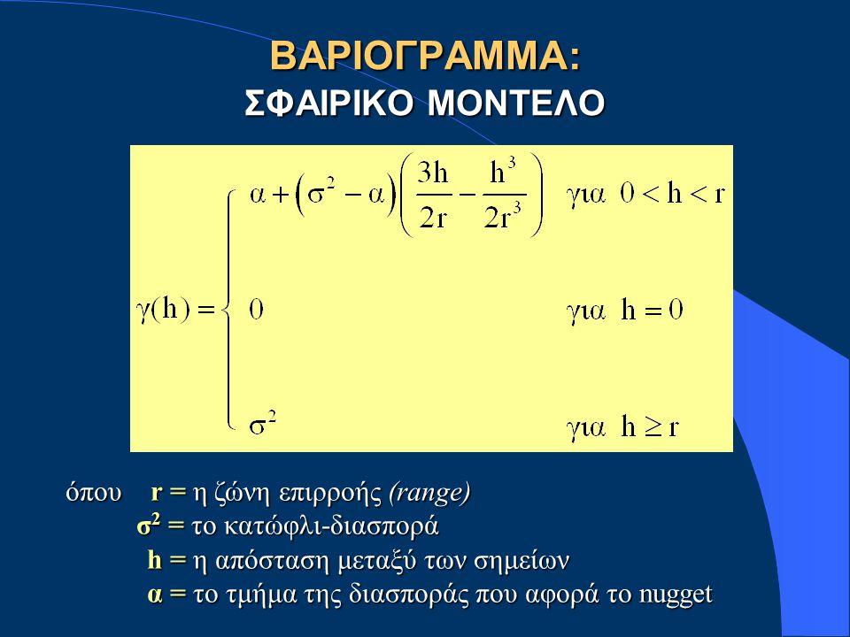 ΒΑΡΙΟΓΡΑΜΜΑ: ΣΦΑΙΡΙΚΟ ΜΟΝΤΕΛΟ όπουr = η ζώνη επιρροής (range) σ 2 = το κατώφλι-διασπορά σ 2 = το κατώφλι-διασπορά h = η απόσταση μεταξύ των σημείων h = η απόσταση μεταξύ των σημείων α = το τμήμα της διασποράς που αφορά το nugget α = το τμήμα της διασποράς που αφορά το nugget