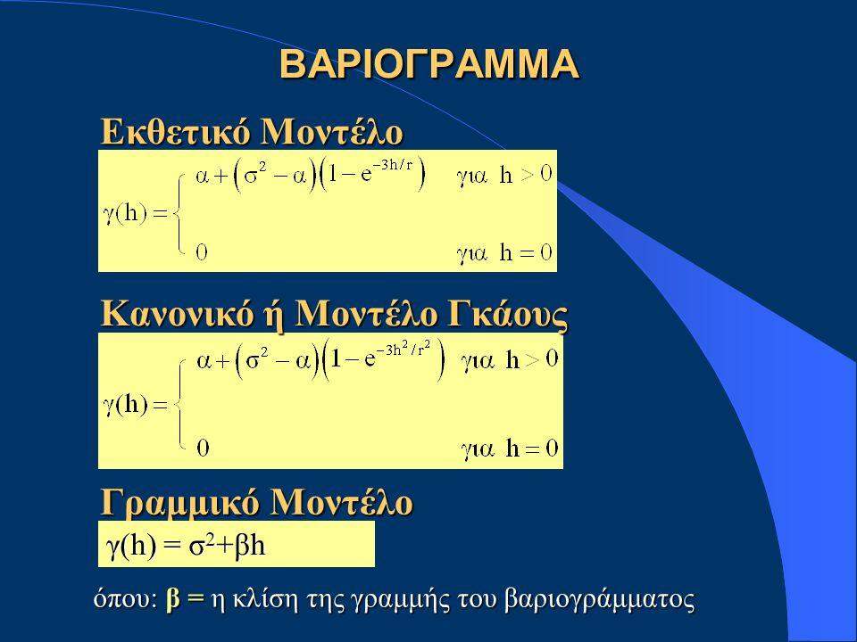 ΒΑΡΙΟΓΡΑΜΜΑ όπου: β = η κλίση της γραμμής του βαριογράμματος Εκθετικό Μοντέλο Κανονικό ή Μοντέλο Γκάους Γραμμικό Μοντέλο γ(h) = σ 2 +βh