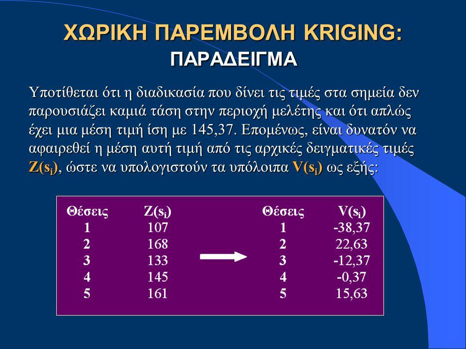 Υποτίθεται ότι η διαδικασία που δίνει τις τιμές στα σημεία δεν παρουσιάζει καμιά τάση στην περιοχή μελέτης και ότι απλώς έχει μια μέση τιμή ίση με 145,37.