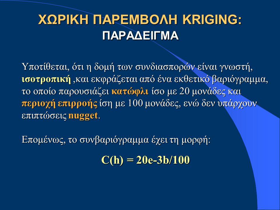 Υποτίθεται, ότι η δομή των συνδιασπορών είναι γνωστή, ισοτροπική,και εκφράζεται από ένα εκθετικό βαριόγραμμα, το οποίο παρουσιάζει κατώφλι ίσο με 20 μονάδες και περιοχή επιρροής ίση με 100 μονάδες, ενώ δεν υπάρχουν επιπτώσεις nugget.