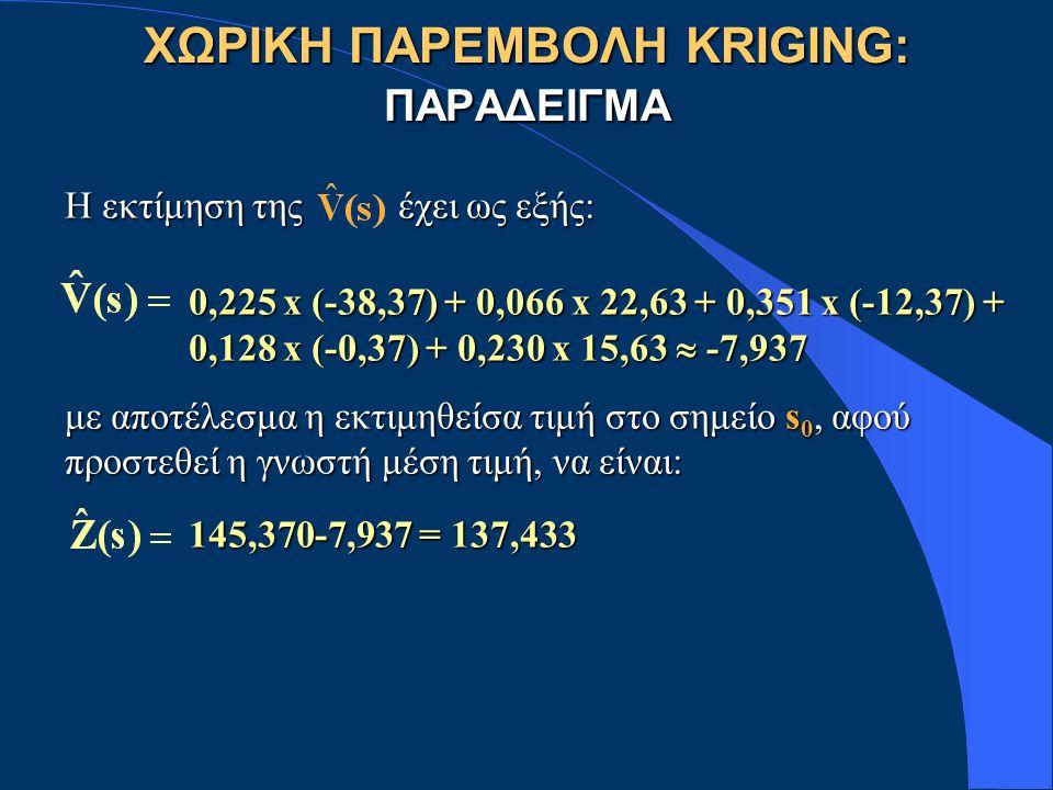 Η εκτίμηση της έχει ως εξής: 0,225 x (-38,37) + 0,066 x 22,63 + 0,351 x (-12,37) + 0,225 x (-38,37) + 0,066 x 22,63 + 0,351 x (-12,37) + 0,128 x (-0,37) + 0,230 x 15,63  -7,937 0,128 x (-0,37) + 0,230 x 15,63  -7,937 με αποτέλεσμα η εκτιμηθείσα τιμή στο σημείο s 0, αφού προστεθεί η γνωστή μέση τιμή, να είναι: 145,370-7,937 = 137,433 145,370-7,937 = 137,433 ΧΩΡΙΚΗ ΠΑΡΕΜΒΟΛΗ KRIGING: ΠΑΡΑΔΕΙΓΜΑ