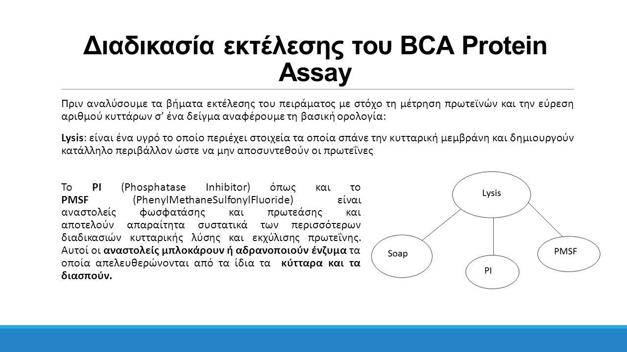 Διαδικασία εκτέλεσης του BCA Protein Assay Πριν αναλύσουμε τα βήματα εκτέλεσης του πειράματος με στόχο τη μέτρηση πρωτεϊνών και την εύρεση αριθμού κυτ