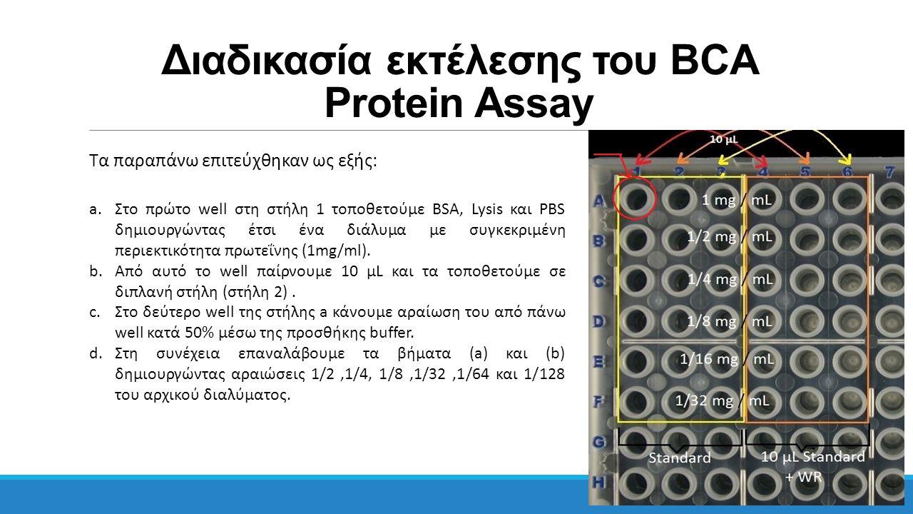 Διαδικασία εκτέλεσης του BCA Protein Assay Τα παραπάνω επιτεύχθηκαν ως εξής: a.Στο πρώτο well στη στήλη 1 τοποθετούμε BSA, Lysis και PBS δημιουργώντας