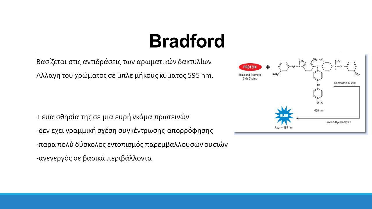 Bradford Βασίζεται στις αντιδράσεις των αρωματικών δακτυλίων Αλλαγη του χρώματος σε μπλε μήκους κύματος 595 nm. + ευαισθησία της σε μια ευρή γκάμα πρω
