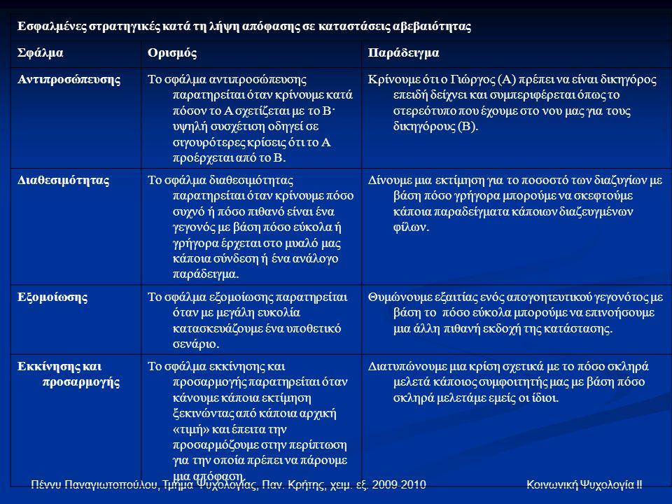 Πέννυ Παναγιωτοπούλου, Τμήμα Ψυχολογίας, Παν. Κρήτης, χειμ. εξ. 2009-2010 Κοινωνική Ψυχολογία ΙΙ Εσφαλμένες στρατηγικές κατά τη λήψη απόφασης σε κατασ