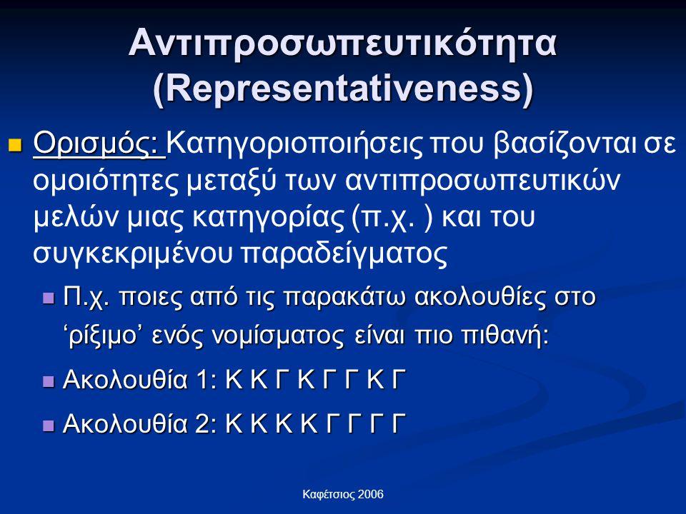 Καφέτσιος 2006 Αντιπροσωπευτικότητα (Representativeness) Ορισμός: Ορισμός: Κατηγοριοποιήσεις που βασίζονται σε ομοιότητες μεταξύ των αντιπροσωπευτικών