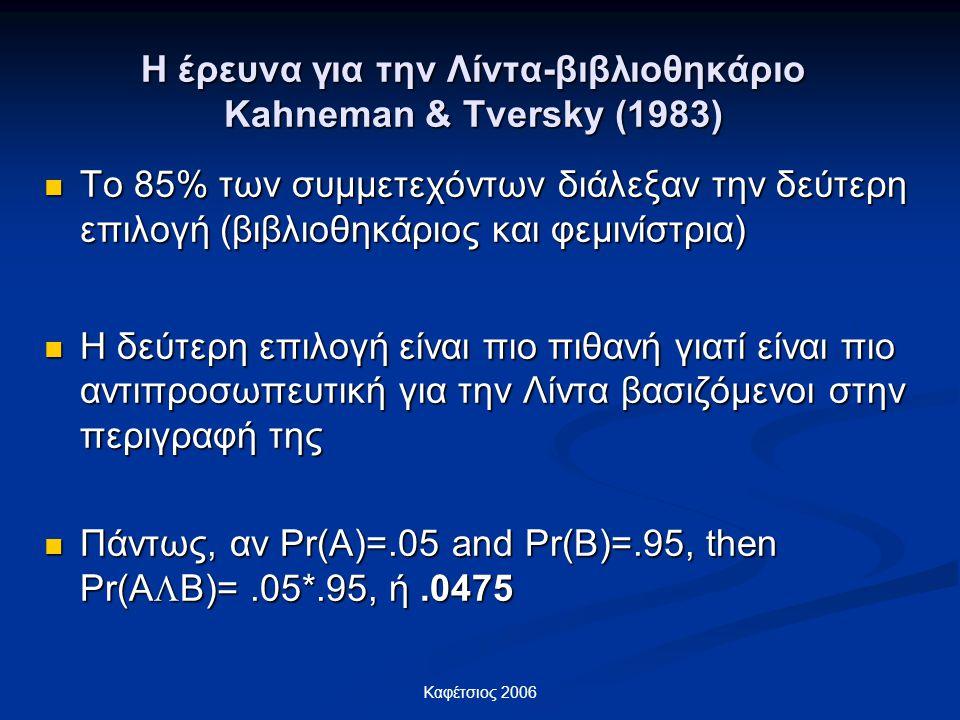 Καφέτσιος 2006 Η έρευνα για την Λίντα-βιβλιοθηκάριο Kahneman & Tversky (1983) Το 85% των συμμετεχόντων διάλεξαν την δεύτερη επιλογή (βιβλιοθηκάριος κα