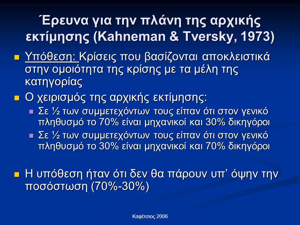 Καφέτσιος 2006 Έρευνα για την πλάνη της αρχικής εκτίμησης (Kahneman & Tversky, 1973) Υπόθεση: Κρίσεις που βασίζονται αποκλειστικά στην ομοιότητα της κ