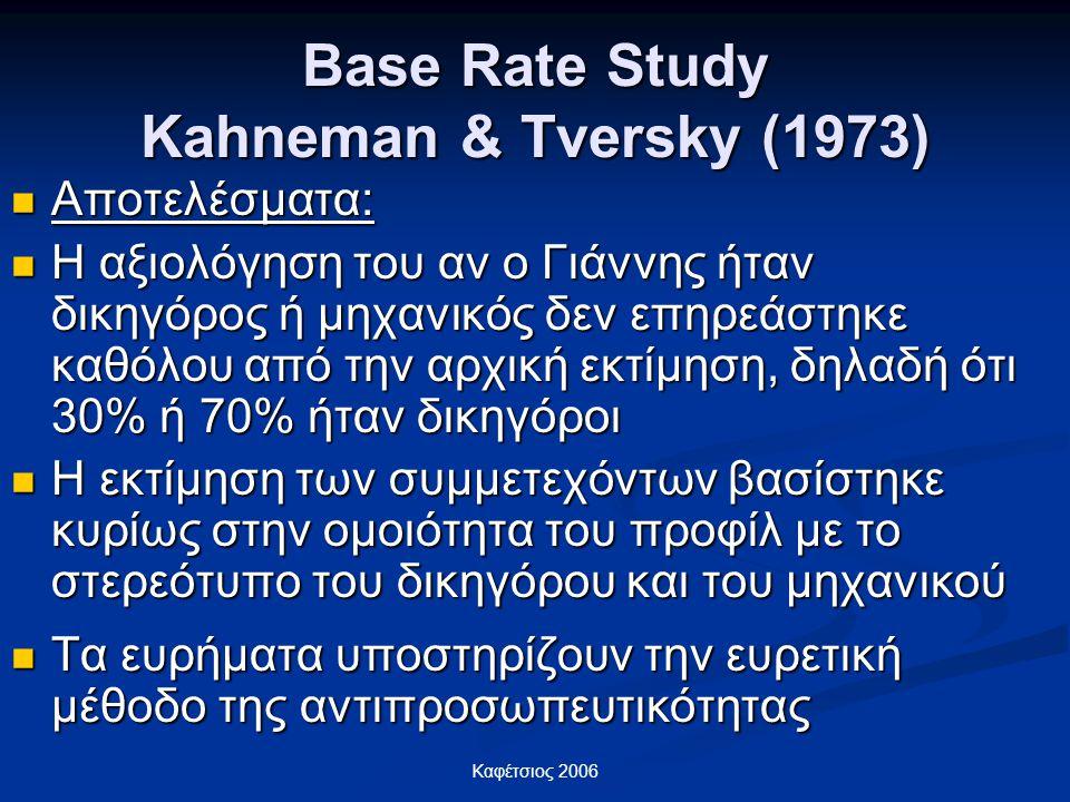 Καφέτσιος 2006 Base Rate Study Kahneman & Tversky (1973) Αποτελέσματα: Αποτελέσματα: Η αξιολόγηση του αν ο Γιάννης ήταν δικηγόρος ή μηχανικός δεν επηρ