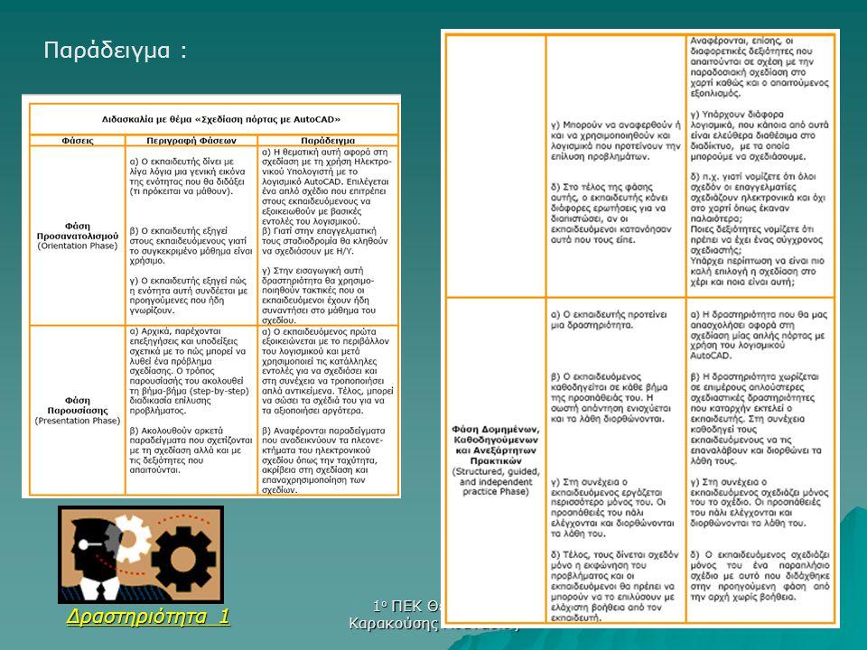 1 ο ΠΕΚ Θεσσ/κης Καρακούσης Αθανάσιος Γνωστικές θεωρίες  Στάδια Ανάπτυξης (Piaget)  Πλαίσιο στηρίγματος (Vygotsky)  Discovery Learning (Bruner)  Μικρόκοσμοι (Papert)  Πολλαπλής Νοημοσύνης (Gardner) Επικοδομητισμός Θεωρίες Μάθησης