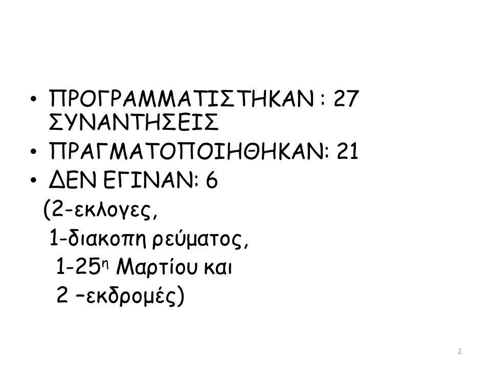 Δανάη Παππά 33