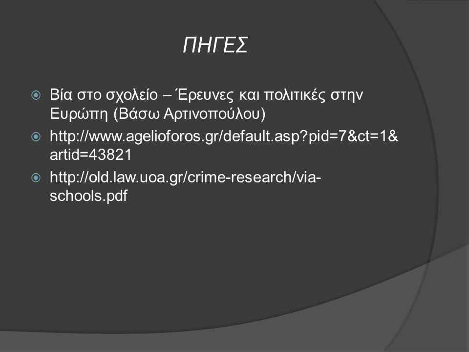 ΠΗΓΕΣ  Βία στο σχολείο – Έρευνες και πολιτικές στην Ευρώπη (Βάσω Αρτινοπούλου)  http://www.agelioforos.gr/default.asp?pid=7&ct=1& artid=43821  http