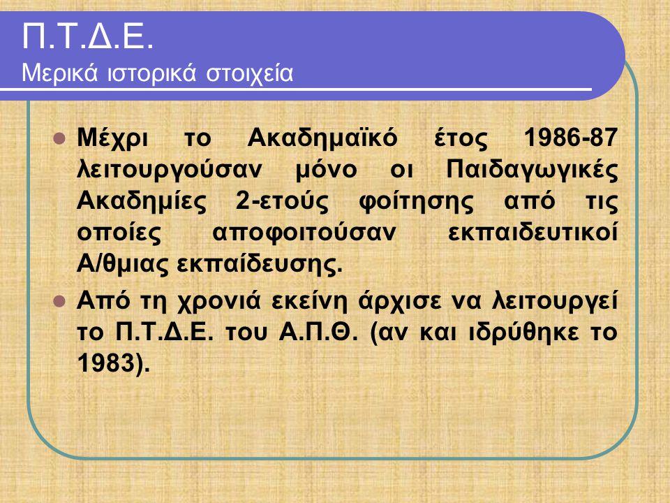 Η ΕΡΕΥΝΑ ΣΤΟ ΠΤΔΕ Επιπλέον, τα μέλη του ΠΤΔΕ συμμετέχουν σε Επιστημονικές και συντακτικές επιτροπές ελληνικών και διεθνών περιοδικών και συνεδρίων Είναι μέλη επιστημονικών εταιρειών/ συλλόγων