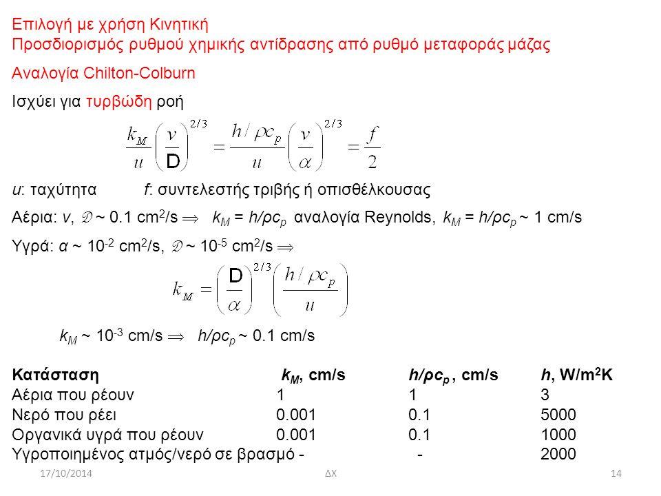 17/10/2014ΔΧ14 Επιλογή με χρήση Κινητική Προσδιορισμός ρυθμού χημικής αντίδρασης από ρυθμό μεταφοράς μάζας Αναλογία Chilton-Colburn Ισχύει για τυρβώδη ροή u: ταχύτηταf: συντελεστής τριβής ή οπισθέλκουσας Αέρια: ν, D ~ 0.1 cm 2 /s  k M = h/ρc p αναλογία Reynolds, k M = h/ρc p ~ 1 cm/s Υγρά: α ~ 10 -2 cm 2 /s, D ~ 10 -5 cm 2 /s  k M ~ 10 -3 cm/s  h/ρc p ~ 0.1 cm/s Κατάσταση k M, cm/s h/ρc p, cm/sh, W/m 2 K Αέρια που ρέουν113 Νερό που ρέει0.0010.15000 Οργανικά υγρά που ρέουν0.0010.11000 Υγροποιημένος ατμός/νερό σε βρασμό - -2000