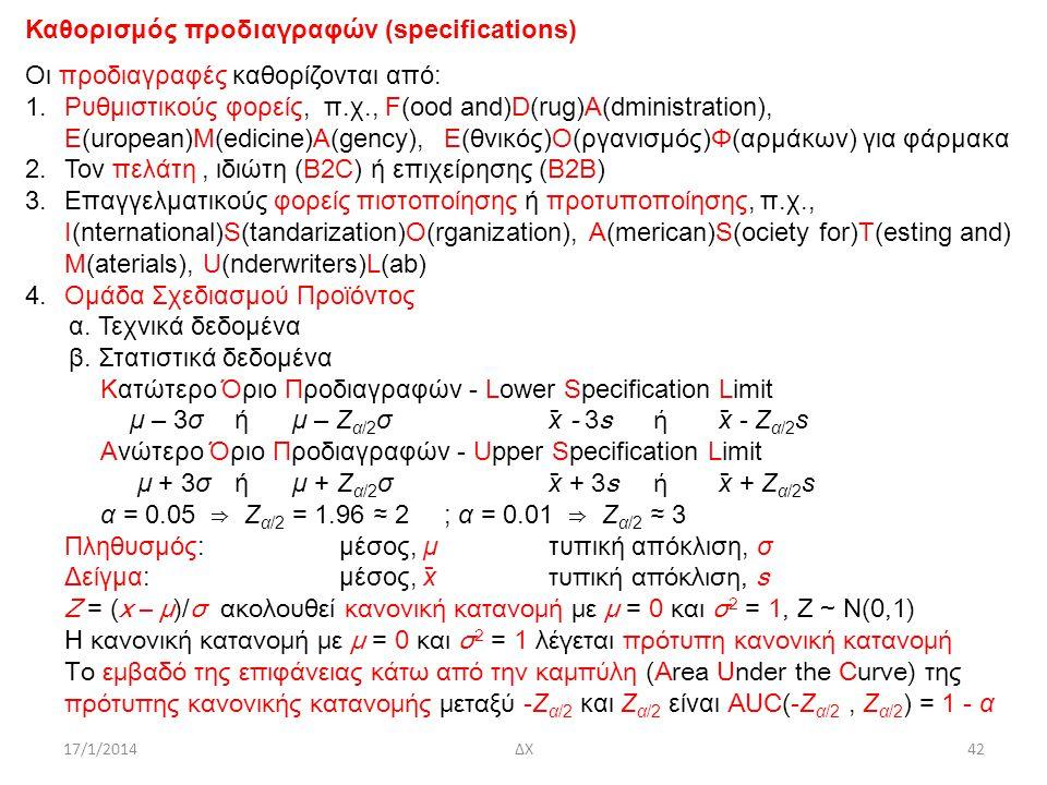 17/1/2014ΔΧ42 Καθορισμός προδιαγραφών (specifications) Οι προδιαγραφές καθορίζονται από: 1.Ρυθμιστικούς φορείς, π.χ., F(ood and)D(rug)A(dministration), E(uropean)M(edicine)A(gency), Ε(θνικός)Ο(ργανισμός)Φ(αρμάκων) για φάρμακα 2.Τον πελάτη, ιδιώτη (Β2C) ή επιχείρησης (Β2Β) 3.Επαγγελματικούς φορείς πιστοποίησης ή προτυποποίησης, π.χ., Ι(nternational)S(tandarization)O(rganization), A(merican)S(ociety for)T(esting and) M(aterials), U(nderwriters)L(ab) 4.Oμάδα Σχεδιασμού Προϊόντος α.