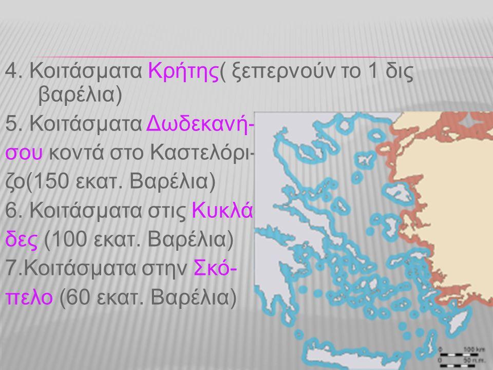 4. Κοιτάσματα Κρήτης( ξεπερνούν το 1 δις βαρέλια) 5. Κοιτάσματα Δωδεκανή- σου κοντά στο Καστελόρι- ζο(150 εκατ. Βαρέλια) 6. Κοιτάσματα στις Κυκλά- δες