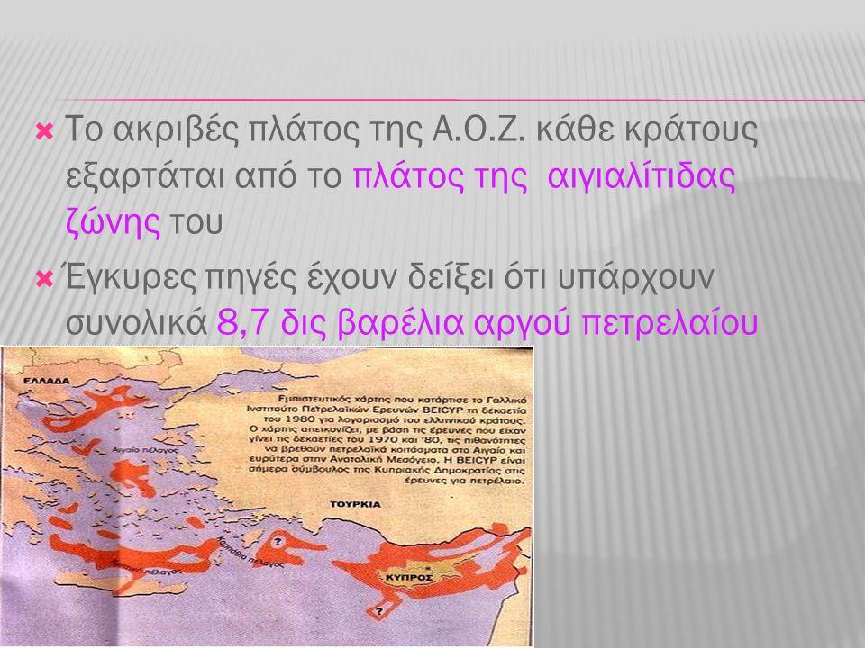  Το ακριβές πλάτος της Α.Ο.Ζ. κάθε κράτους εξαρτάται από το πλάτος της αιγιαλίτιδας ζώνης του  Έγκυρες πηγές έχουν δείξει ότι υπάρχουν συνολικά 8,7
