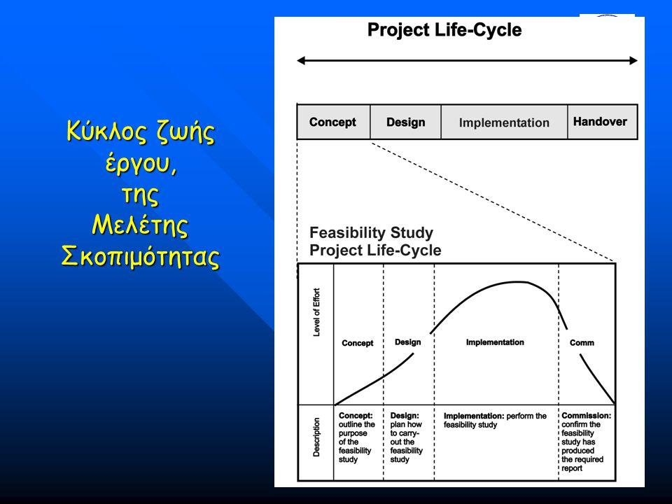 Κύκλος ζωής έργου, της Μελέτης Σκοπιμότητας