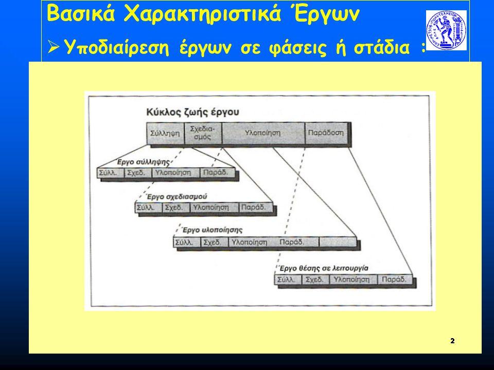 18 Βασικά Χαρακτηριστικά Έργων  Yποδιαίρεση έργων σε φάσεις ή στάδια :