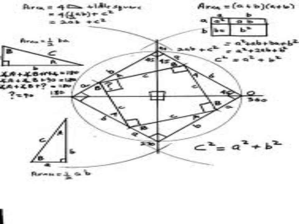 Ο Θαλής ο Μιλήσιος ανακάλυψε τις τροπές (ηλιοστάσια), το ετερόφωτο της Σελήνης, καθώς και τον ηλεκτρισμό και τον μαγνητισμό, από τις ελκτικές ιδιότητες του ορυκτού μαγνητίτη και του ήλεκτρου (κεχριμπάρι).