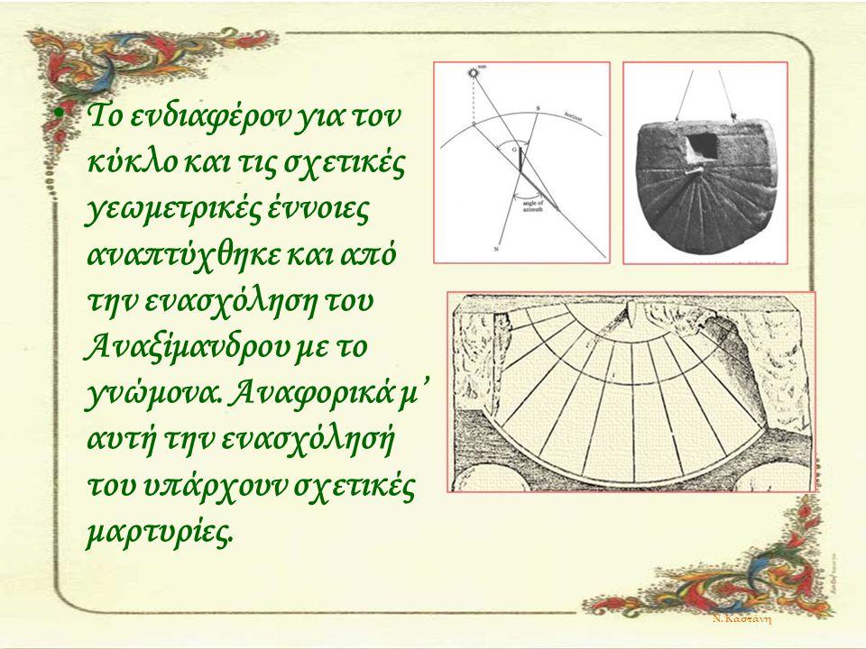 Το ενδιαφέρον για τον κύκλο και τις σχετικές γεωμετρικές έννοιες αναπτύχθηκε και από την ενασχόληση του Αναξίμανδρου με το γνώμονα. Αναφορικά μ' αυτή