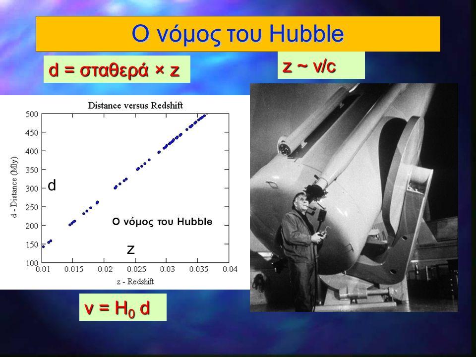 10 Ο νόμος του Hubble d = σταθερά × z v = H 0 d z d z ~ v/c Ο νόμος του Hubble