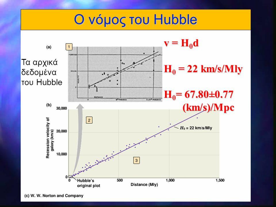 11 v = H 0 d H 0 = 22 km/s/Mly Η 0 = 67.80±0.77 (km/s)/Mpc (km/s)/Mpc Τα αρχικά δεδομένα του Hubble Ο νόμος του Hubble
