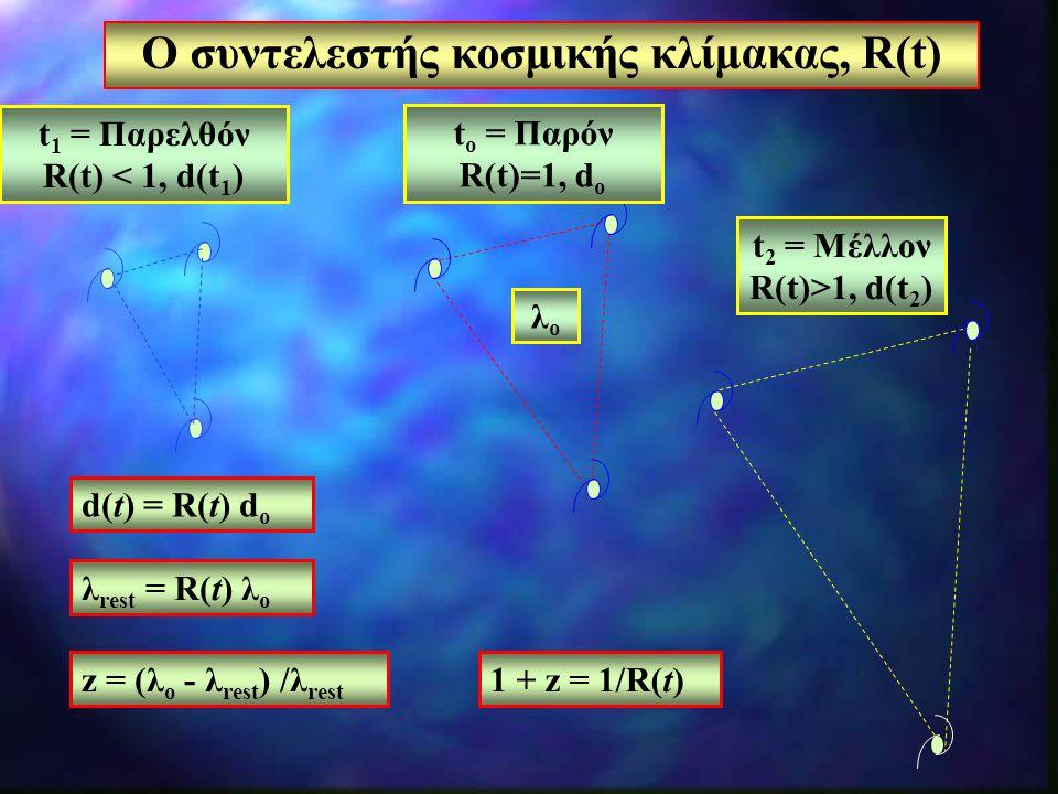 12 Ο συντελεστής κοσμικής κλίμακας, R(t) d(t) = R(t) d ο λ rest = R(t) λ ο z = (λ o - λ rest ) /λ rest 1 + z = 1/R(t) t 2 = Μέλλον R(t)>1, d(t 2 ) t ο