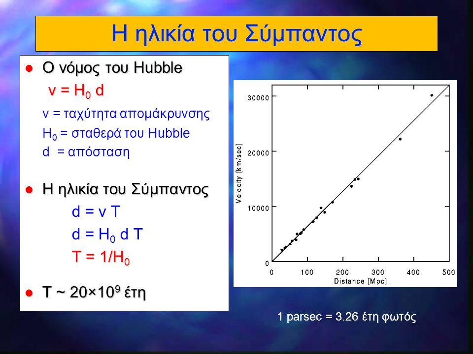 13 Η ηλικία του Σύμπαντος l Ο νόμος του Hubble v = H 0 d v = ταχύτητα απομάκρυνσης H 0 = σταθερά του Hubble d = απόσταση l Η ηλικία του Σύμπαντος d =