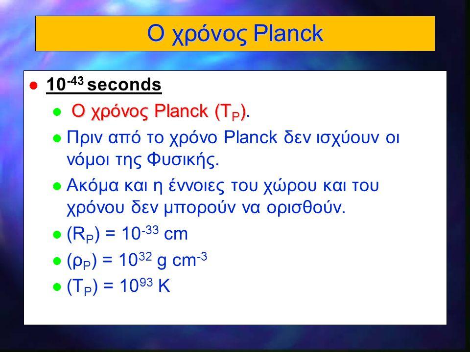 15 Ο χρόνος Planck l 10 -43 seconds Ο χρόνος Planck (T P ) l Ο χρόνος Planck (T P ). l Πριν από το χρόνο Planck δεν ισχύουν οι νόμοι της Φυσικής. l Ακ