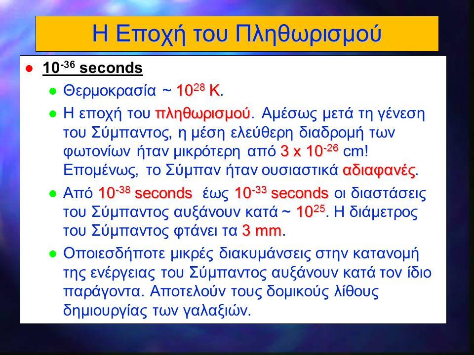16 Η Εποχή του Πληθωρισμού l 10 -36 seconds 10 28 K l Θερμοκρασία ~ 10 28 K. πληθωρισμού 3 x 10 -26 αδιαφανές l Η εποχή του πληθωρισμού. Αμέσως μετά τ
