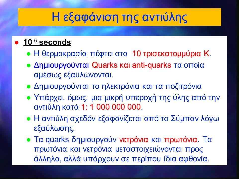17 Η εξαφάνιση της αντιύλης l 10 -6 seconds 10 τρισεκατομμύρια K l Η θερμοκρασία πέφτει στα 10 τρισεκατομμύρια K. l Δημιουργούνται Quarks και anti-qua