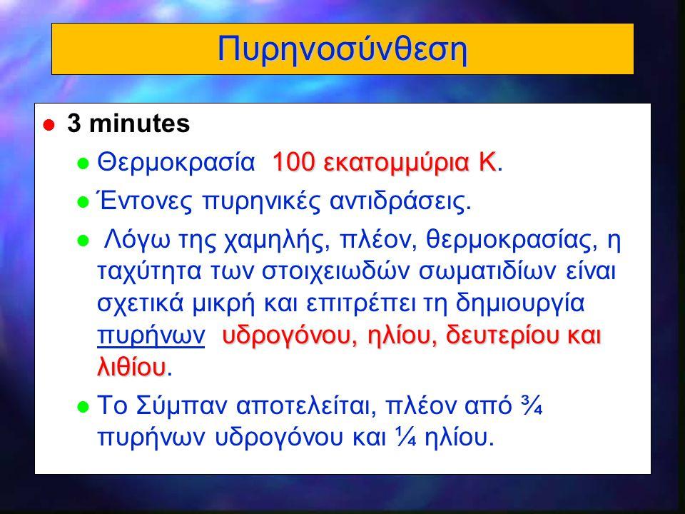 19 Πυρηνοσύνθεση l 3 minutes 100 εκατομμύρια K l Θερμοκρασία 100 εκατομμύρια K. l Έντονες πυρηνικές αντιδράσεις. υδρογόνου, ηλίου, δευτερίου και λιθίο
