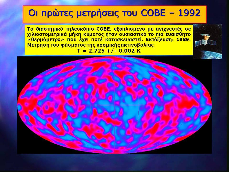 24 Tο διαστημικό τηλεσκόπιο COBE, εξοπλισμένο με ανιχνευτές σε χιλιοστομετρικά μήκη κύματος ήταν ουσιαστικά το πιο ευαίσθητο «θερμόμετρο» που έχει ποτ