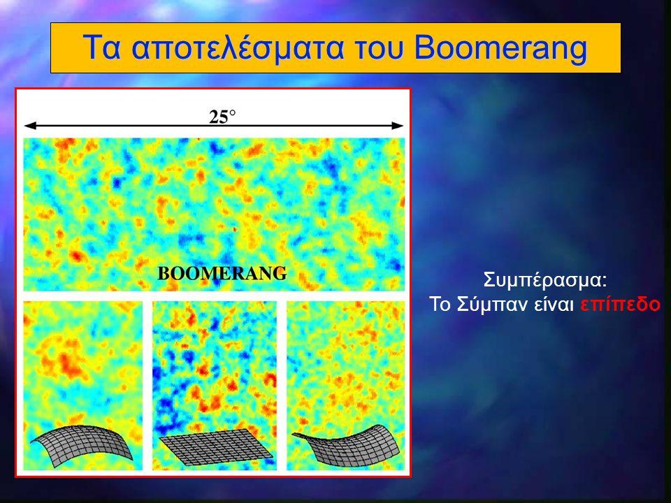 28 Τα αποτελέσματα του Boomerang Συμπέρασμα: Το Σύμπαν είναι επίπεδο