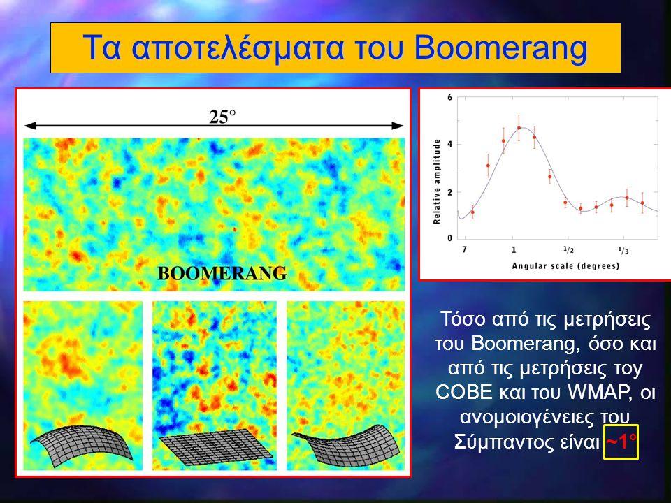 29 Τα αποτελέσματα του Boomerang Τόσο από τις μετρήσεις του Boomerang, όσο και από τις μετρήσεις τοy COBE και του WMAP, οι ανομοιογένειες του Σύμπαντο