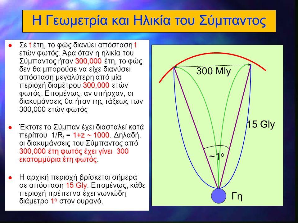 30 Η Γεωμετρία και Ηλικία του Σύμπαντος 300,000 300,000 l Σε t έτη, το φώς διανύει απόσταση t ετών φωτός. Άρα όταν η ηλικία του Σύμπαντος ήταν 300,000