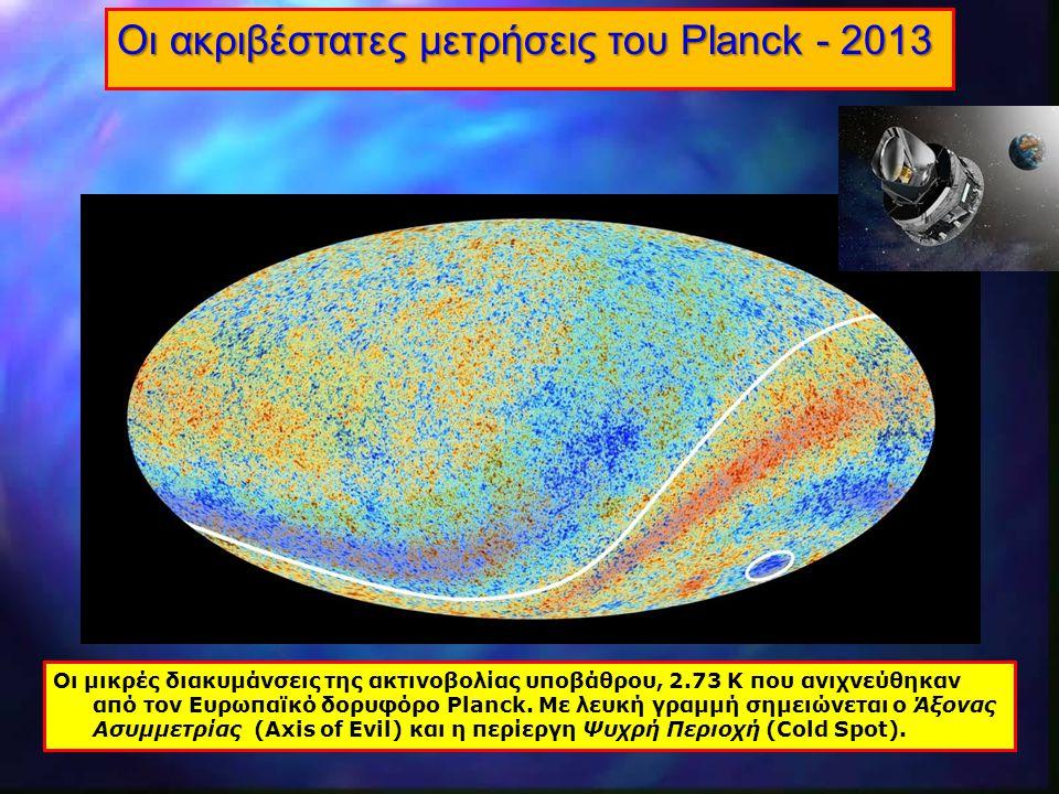 31 Οι μικρές διακυμάνσεις της ακτινοβολίας υποβάθρου, 2.73 Κ που ανιχνεύθηκαν από τον Ευρωπαϊκό δορυφόρο Planck. Με λευκή γραμμή σημειώνεται ο Άξονας