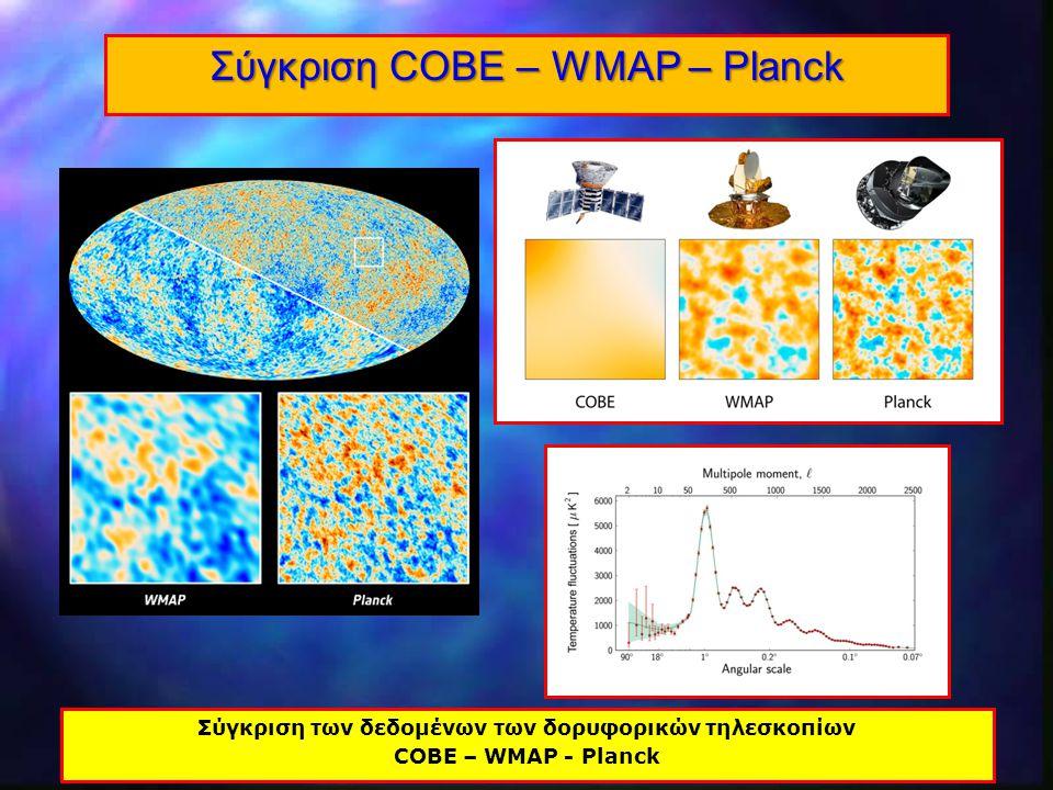 32 Σύγκριση των δεδομένων των δορυφορικών τηλεσκοπίων COBE – WMAP - Planck Σύγκριση COBE – WMAP – Planck