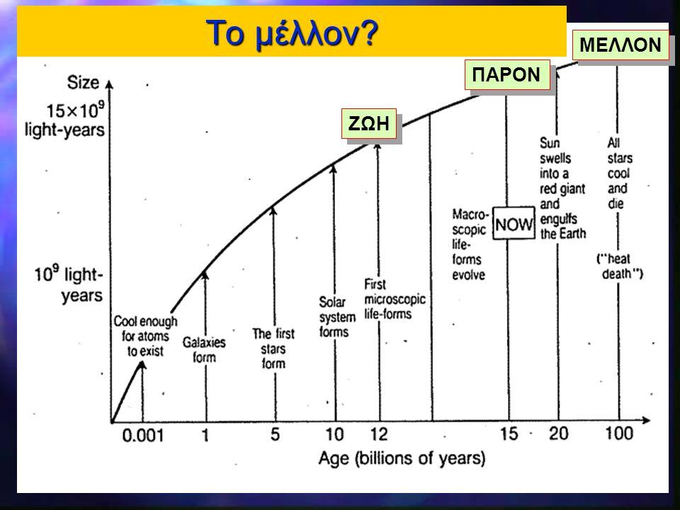 34 ΠΑΡΟΝ ΖΩΗ ΜΕΛΛΟΝ Το μέλλον?